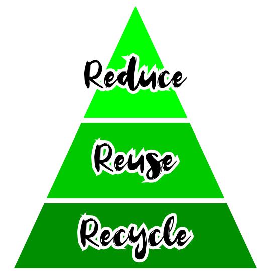 reduce-reuse-recycle-graphic